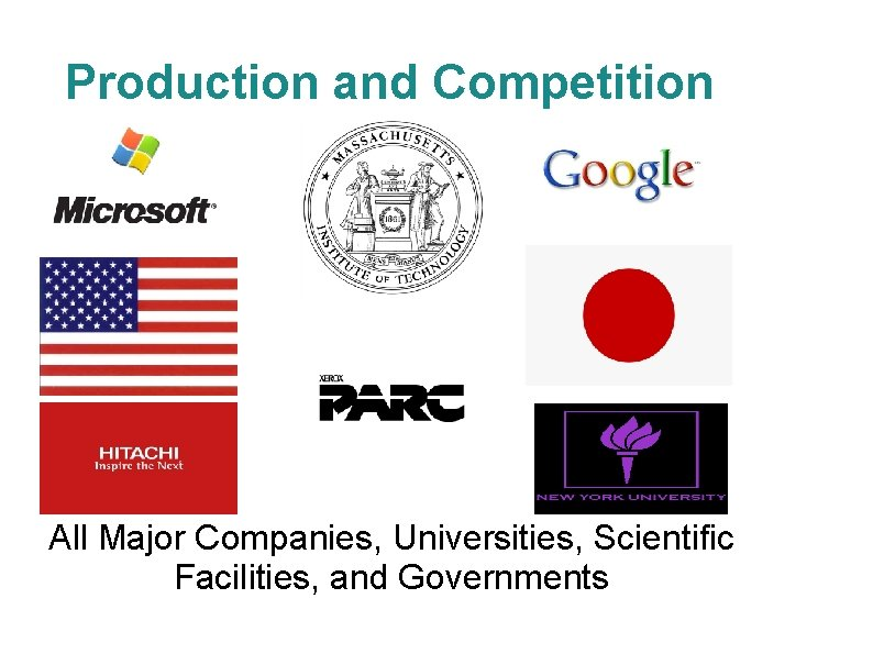 Production and Competition All Major Companies, Universities, Scientific Facilities, and Governments