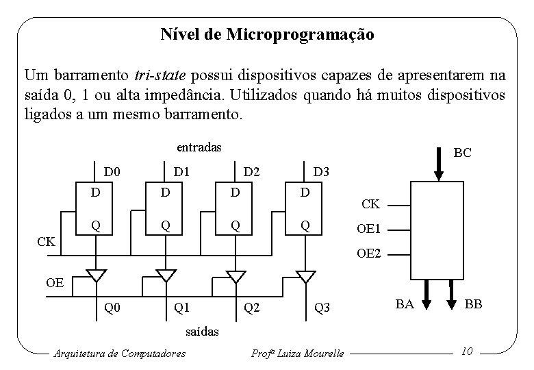 Nível de Microprogramação Um barramento tri-state possui dispositivos capazes de apresentarem na saída 0,