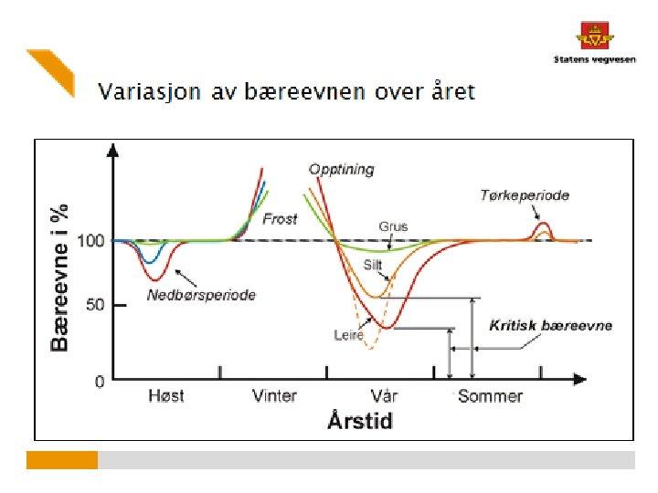 04. 06. 2014 Møre og Romsdal - dekketilstand fylkesveg