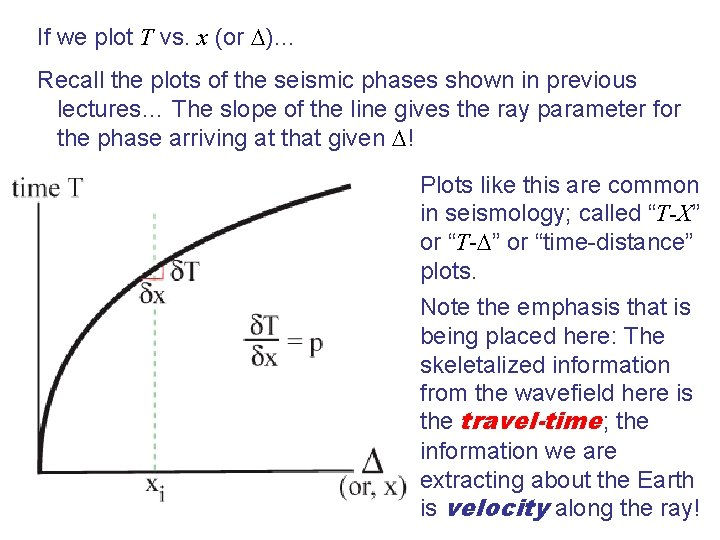 If we plot T vs. x (or )… Recall the plots of the seismic