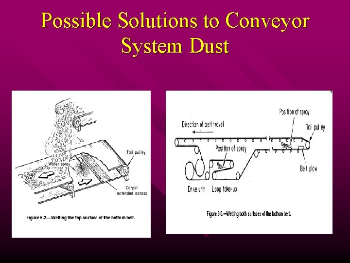 Possible Solutions to Conveyor System Dust