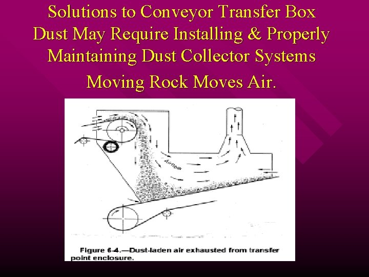 Solutions to Conveyor Transfer Box Dust May Require Installing & Properly Maintaining Dust Collector