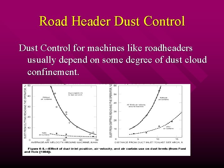 Road Header Dust Control for machines like roadheaders usually depend on some degree of