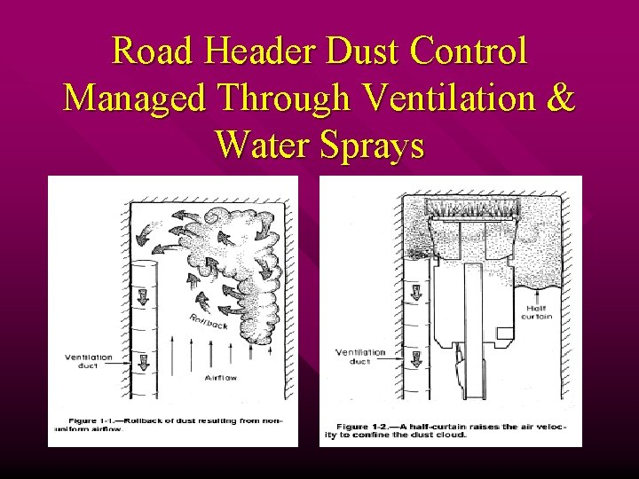 Road Header Dust Control Managed Through Ventilation & Water Sprays
