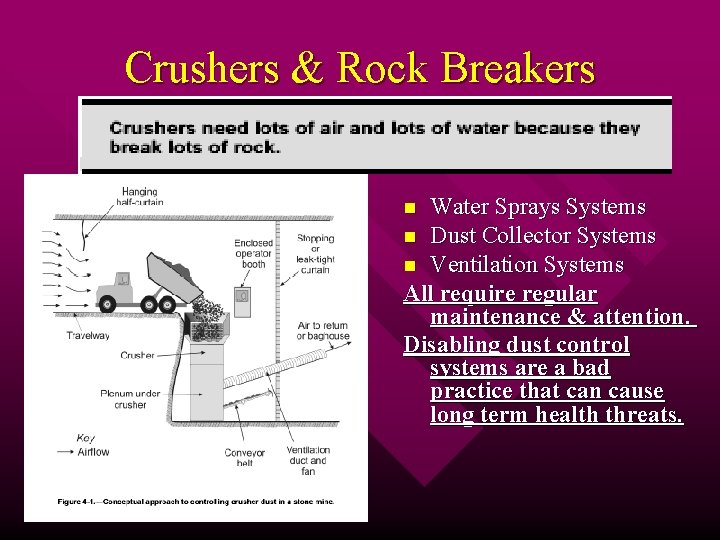 Crushers & Rock Breakers Water Sprays Systems n Dust Collector Systems n Ventilation Systems
