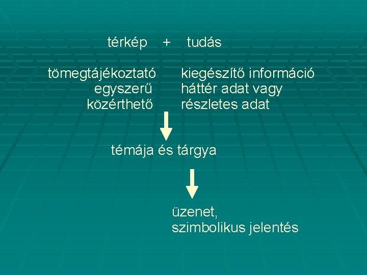 térkép tömegtájékoztató egyszerű közérthető + tudás kiegészítő információ háttér adat vagy részletes adat témája
