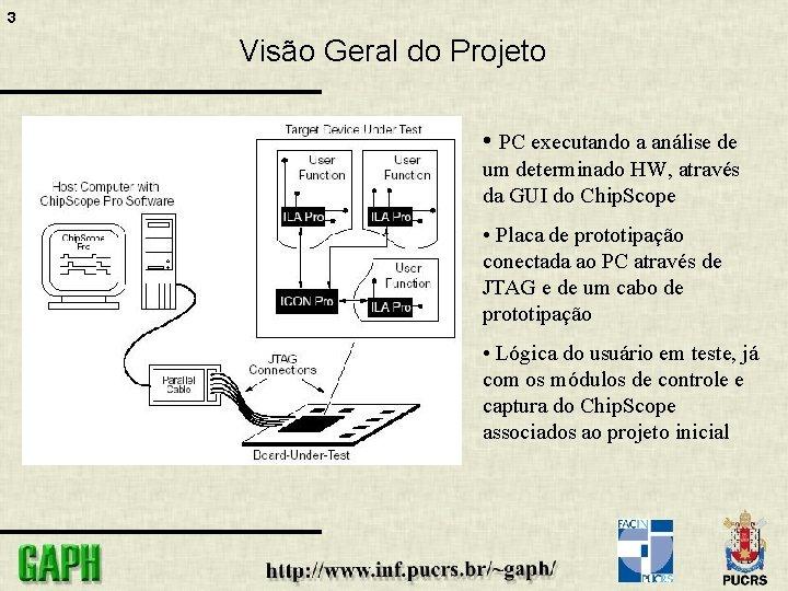 3 Visão Geral do Projeto • PC executando a análise de um determinado HW,