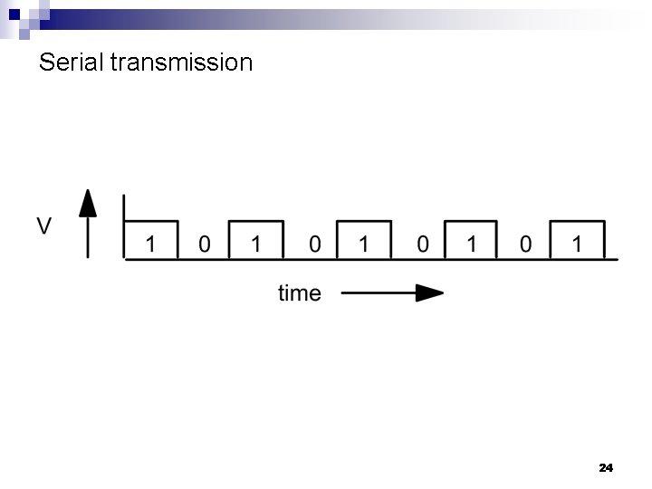 Serial transmission 24