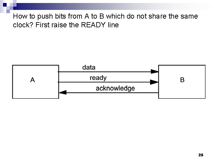How to push bits from A to B which do not share the same