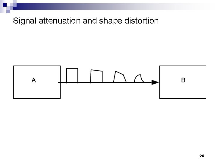 Signal attenuation and shape distortion 26