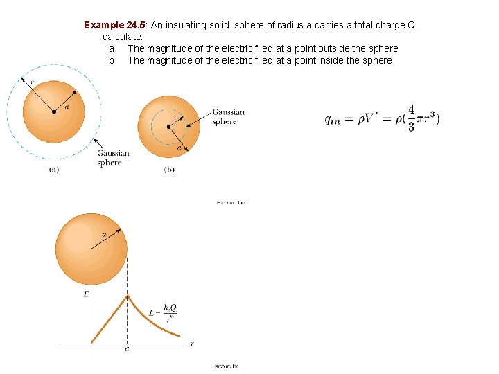 Example 24. 5: An insulating solid sphere of radius a carries a total charge