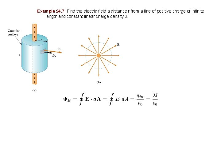 Example 24. 7: Find the electric field a distance r from a line of