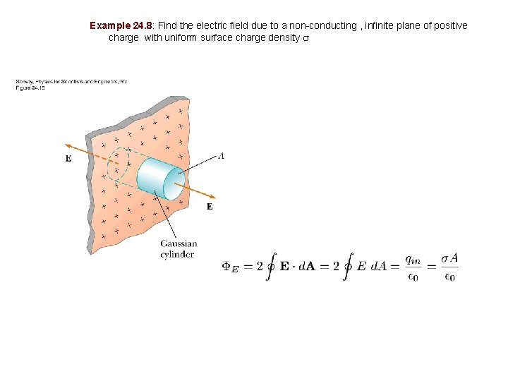 Example 24. 8: Find the electric field due to a non-conducting , infinite plane
