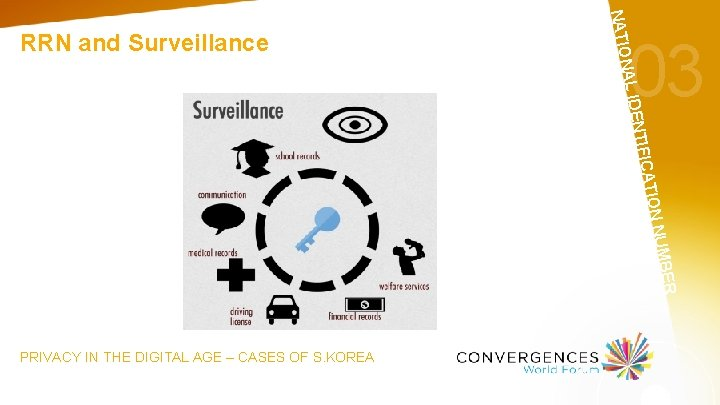NATIO RRN and Surveillance NAL ID 03 BER N NUM ICATIO ENTIF PRIVACY IN