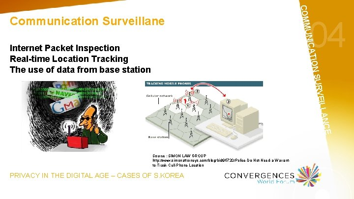 COMM Communication Surveillane 04 TION UNICA Internet Packet Inspection Real-time Location Tracking The use