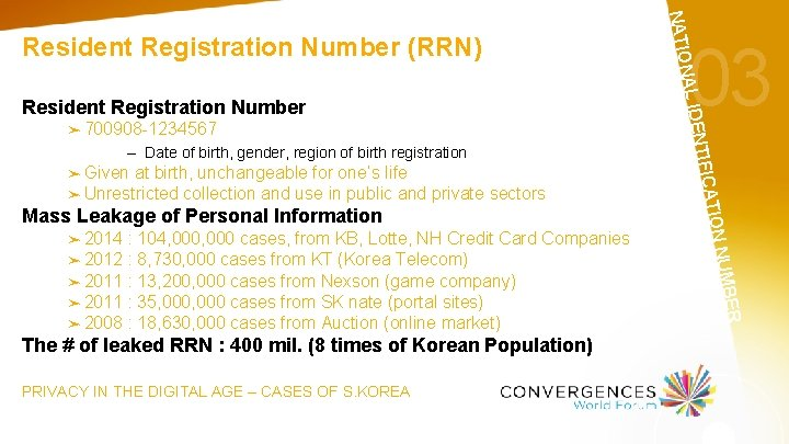 – Date of birth, gender, region of birth registration at birth, unchangeable for one's