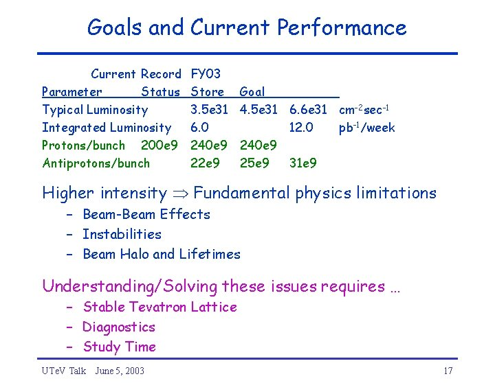 Goals and Current Performance Current Record Parameter Status Typical Luminosity Integrated Luminosity Protons/bunch 200