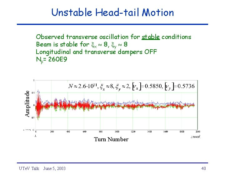 Unstable Head-tail Motion Amplitude Observed transverse oscillation for stable conditions Beam is stable for