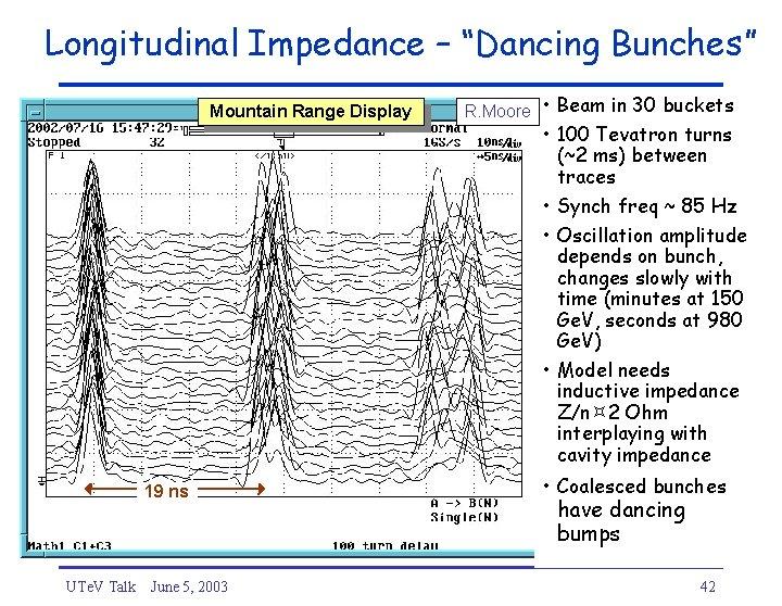 "Longitudinal Impedance – ""Dancing Bunches"" Mountain Range Display 19 ns UTe. V Talk June"