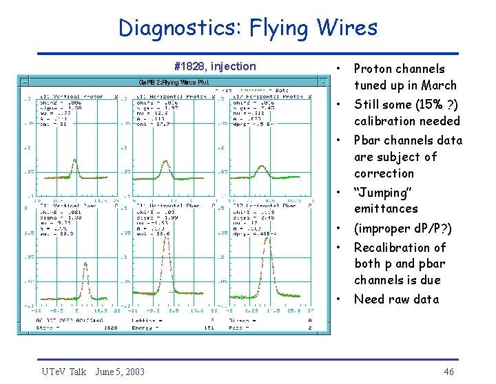 Diagnostics: Flying Wires #1828, injection UTe. V Talk June 5, 2003 • Proton channels