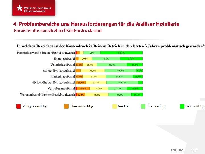 4. Problembereiche une Herausforderungen für die Walliser Hotellerie Bereiche die sensibel auf Kostendruck sind