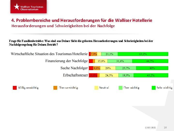 4. Problembereiche und Herausforderungen für die Walliser Hotellerie Herausforderungen und Schwierigkeiten bei der Nachfolge