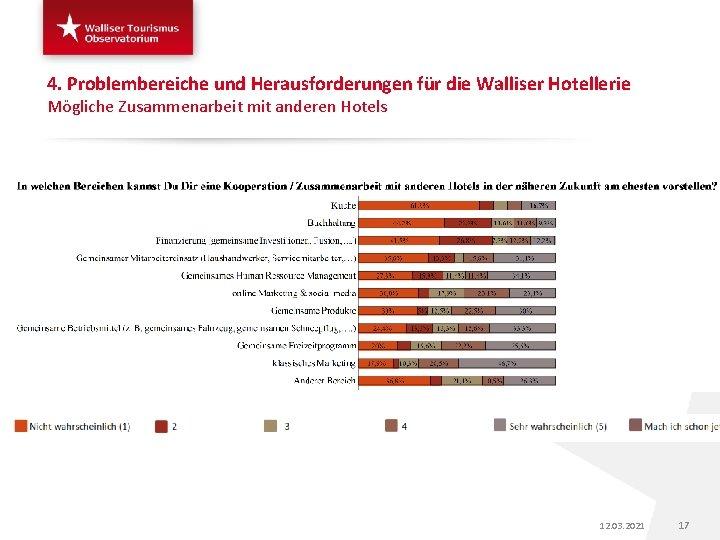 4. Problembereiche und Herausforderungen für die Walliser Hotellerie Mögliche Zusammenarbeit mit anderen Hotels 12.