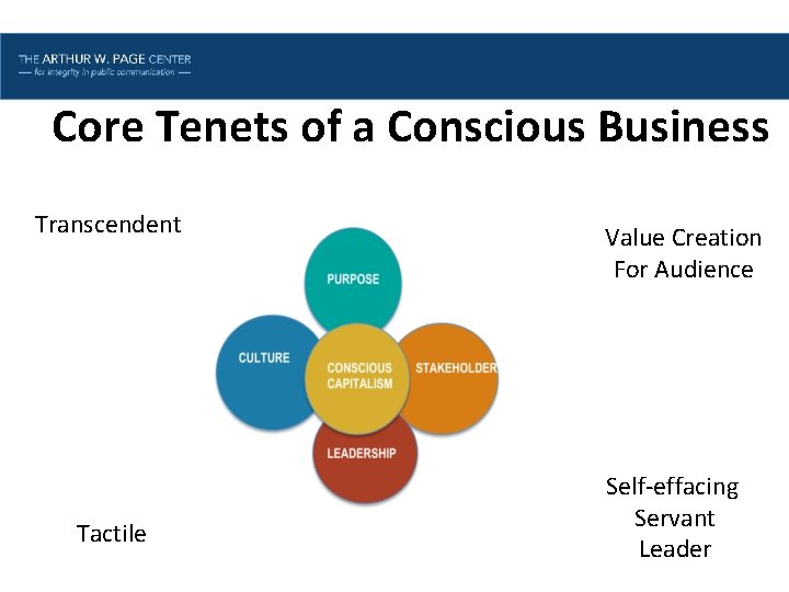 Lesson One | Introduction Core Tenets of a Conscious Business Transcendent Tactile Value Creation