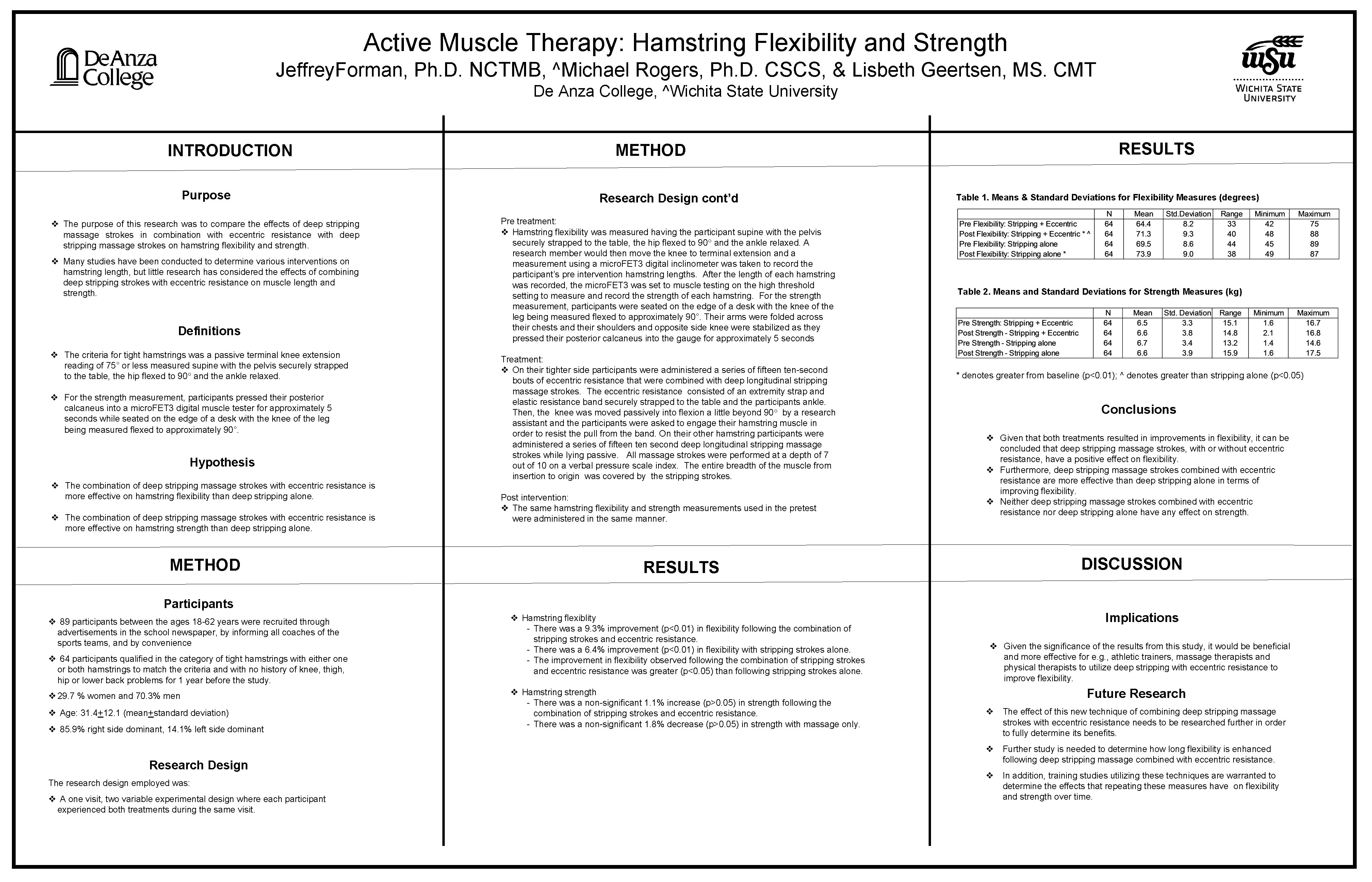 Active Muscle Therapy: Hamstring Flexibility and Strength Jeffrey. Forman, Ph. D. NCTMB, ^Michael Rogers,