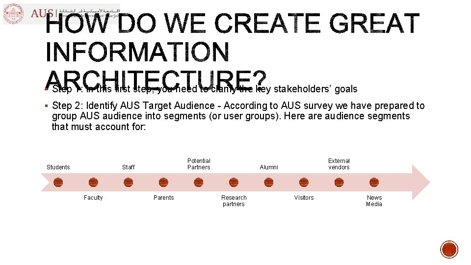 § Step 1: In this first step, you need to clarify the key stakeholders'