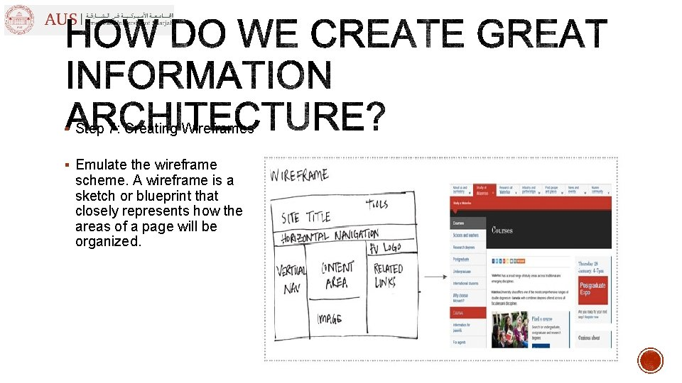 § Step 7: Creating Wireframes § Emulate the wireframe scheme. A wireframe is a