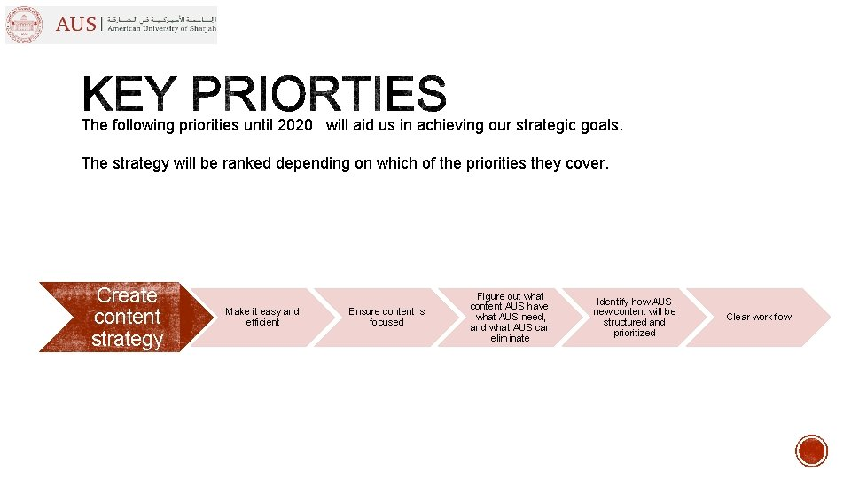 The following priorities until 2020 will aid us in achieving our strategic goals. The