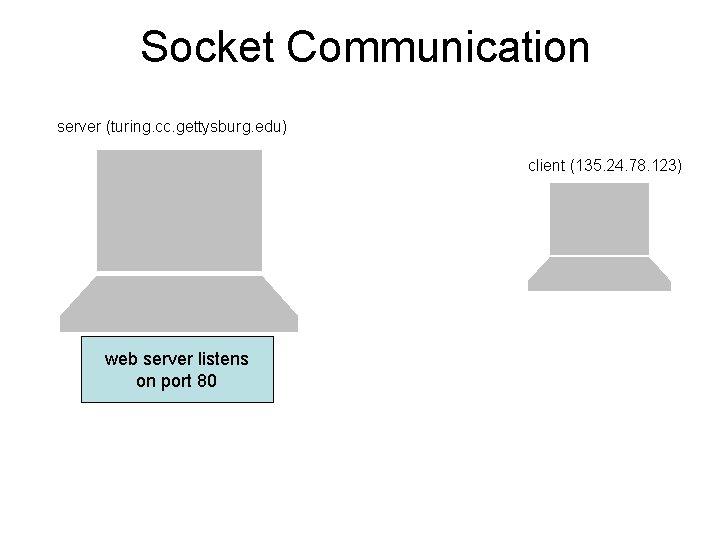 Socket Communication server (turing. cc. gettysburg. edu) client (135. 24. 78. 123) web server