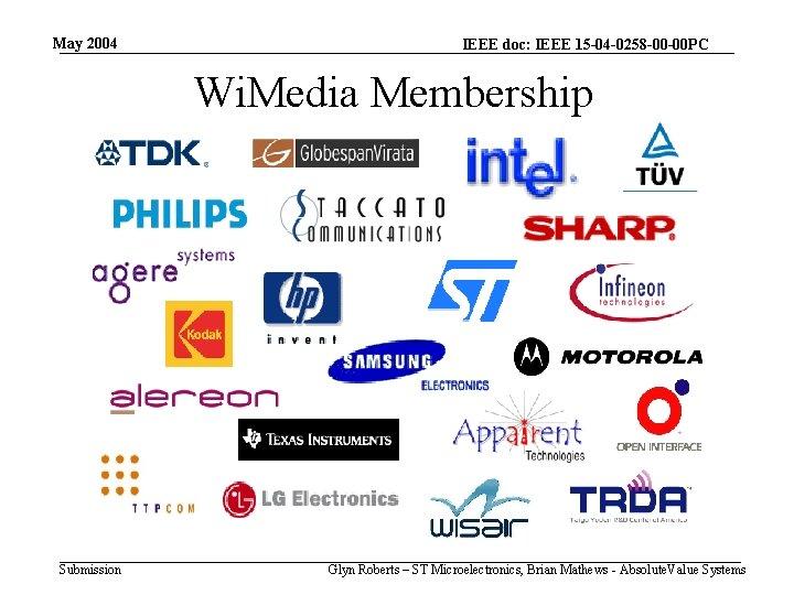 May 2004 IEEE doc: IEEE 15 -04 -0258 -00 -00 PC Wi. Media Membership