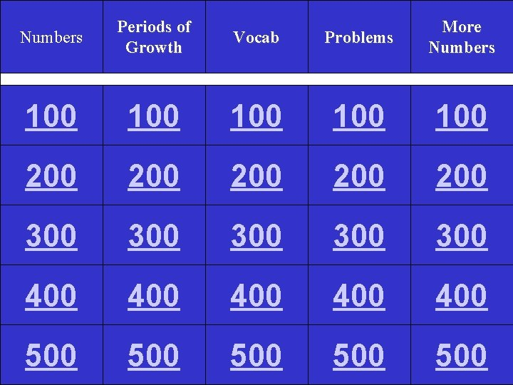 Numbers Periods of Growth Vocab Problems More Numbers 100 100 100 200 200 200