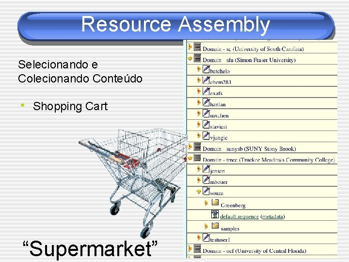 """Resource Assembly Selecionando e Colecionando Conteúdo • Shopping Cart """"Supermarket"""""""