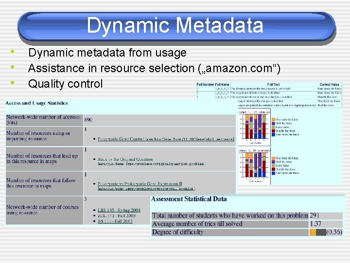 """Dynamic Metadata • Dynamic metadata from usage • Assistance in resource selection (""""amazon. com"""")"""