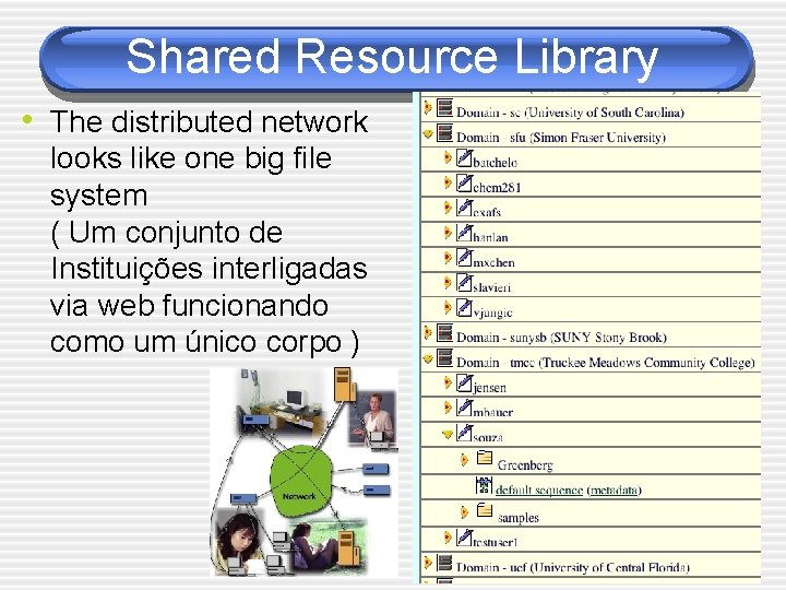 Shared Resource Library • The distributed network looks like one big file system (