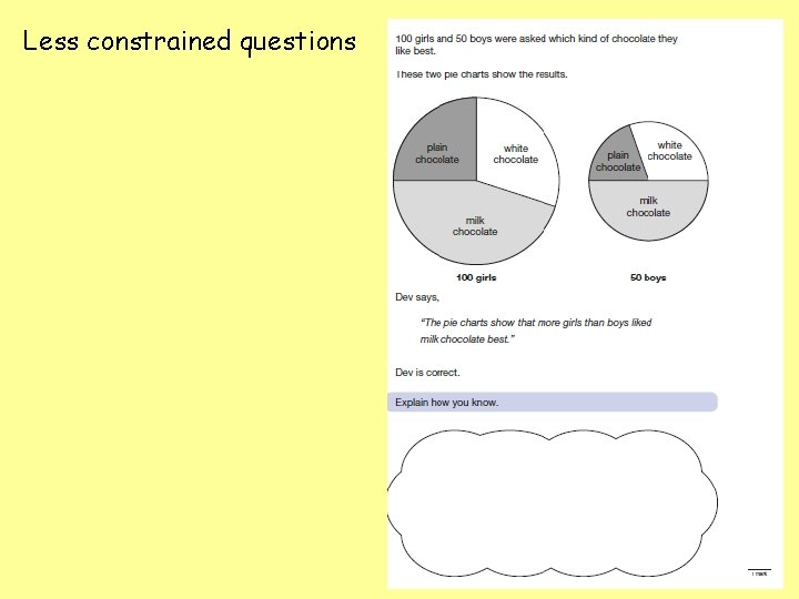 Less constrained questions