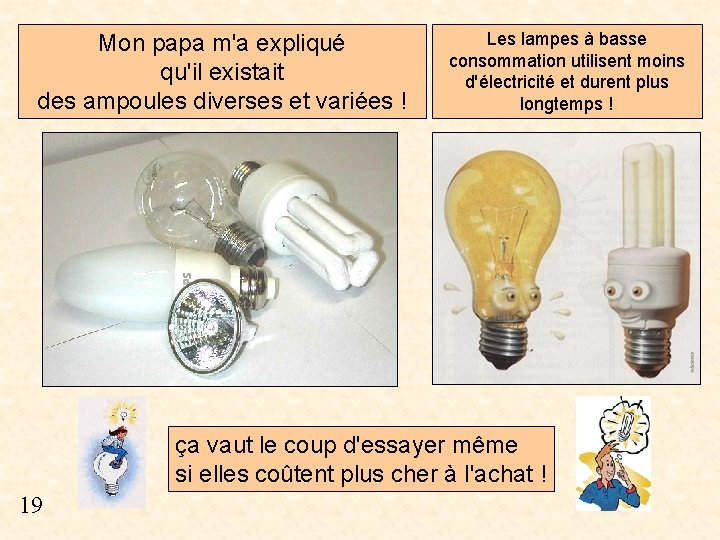 Mon papa m'a expliqué qu'il existait des ampoules diverses et variées ! Les lampes