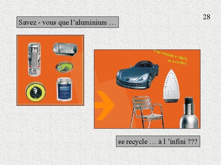 28 Savez - vous que l'aluminium … se recycle … à l 'infini ?