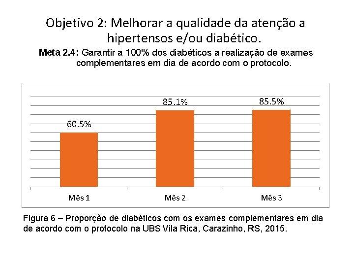 Objetivo 2: Melhorar a qualidade da atenção a hipertensos e/ou diabético. Meta 2. 4:
