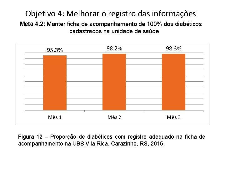 Objetivo 4: Melhorar o registro das informações Meta 4. 2: Manter ficha de acompanhamento