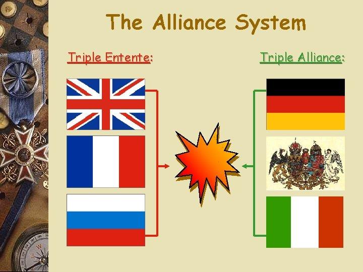 The Alliance System Triple Entente: Triple Alliance: