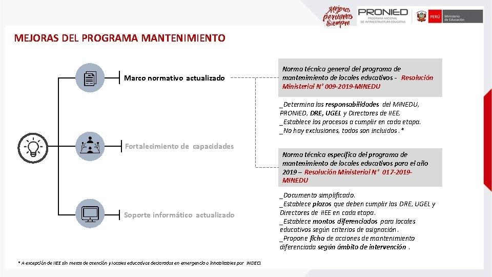 MEJORAS DEL PROGRAMA MANTENIMIENTO Marco normativo actualizado Norma técnica general del programa de mantenimiento