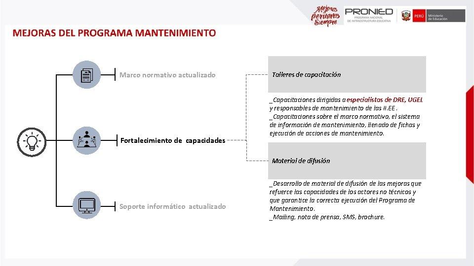 Marco normativo actualizado Fortalecimiento de capacidades Talleres de capacitación _Capacitaciones dirigidas a especialistas de