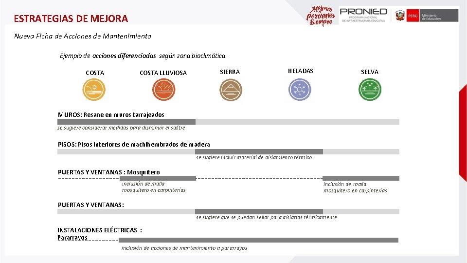 ESTRATEGIAS DE MEJORA Nueva Ficha de Acciones de Mantenimiento Ejemplo de acciones diferenciadas según