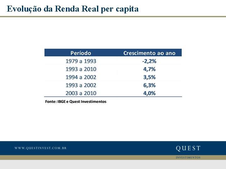 Evolução da Renda Real per capita