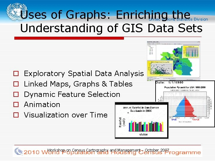 Uses of Graphs: Enriching the Understanding of GIS Data Sets o o o Exploratory