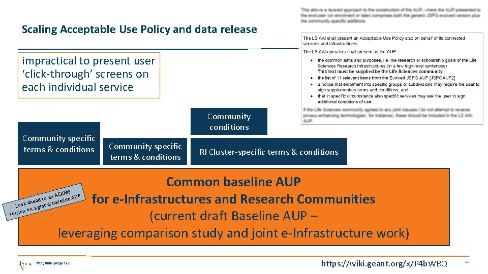 Scaling Acceptable Use Policy and data release impractical to present user 'click-through' screens on